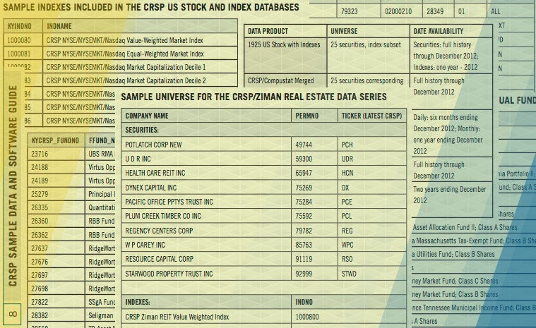 crsp ziman reit data series ucla ziman center for real estate
