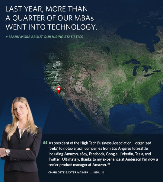 MBA Technology Sector